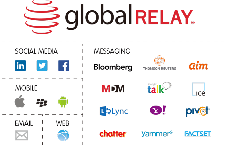 Global Relay Archive